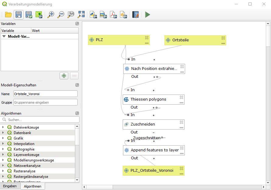 QGIS-Modell zur Generierung von Thiessen-Polygonen innerhalb von PLZ